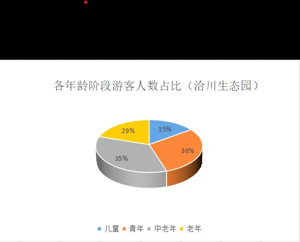 西农学子三下乡:绿水青山赴合阳 调研报告